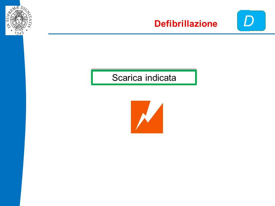 D Defibrillazione Scarica indicata