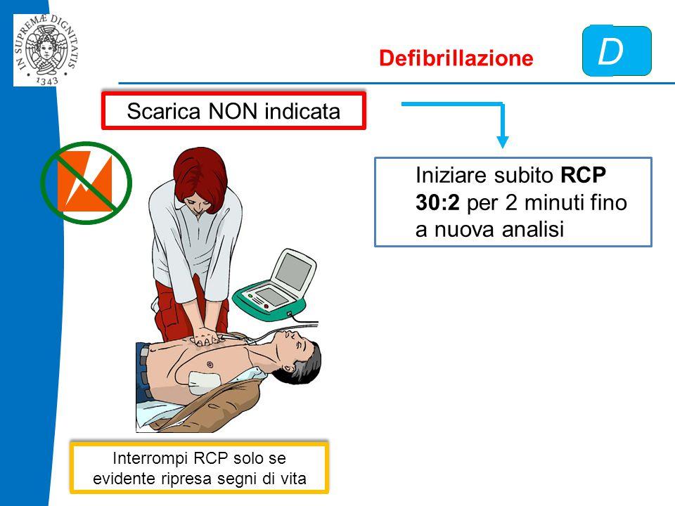 D Defibrillazione Scarica NON indicata Iniziare subito RCP 30:2 per 2 minuti fino a nuova analisi Interrompi RCP solo se evidente ripresa segni di vita