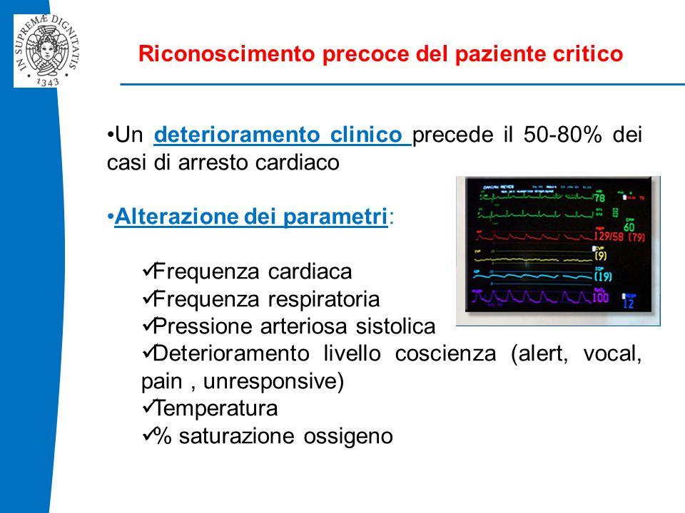 Riconoscimento precoce del paziente critico Un deterioramento clinico precede il 50-80% dei casi di arresto cardiaco Alterazione dei parametri: Frequenza cardiaca Frequenza respiratoria Pressione arteriosa sistolica Deterioramento livello coscienza (alert, vocal, pain, unresponsive) Temperatura % saturazione ossigeno