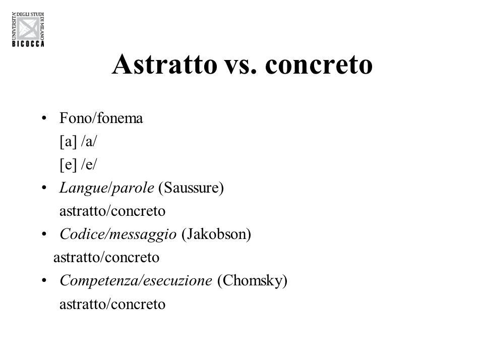 Astratto vs. concreto Fono/fonema [a] /a/ [e] /e/ Langue/parole (Saussure) astratto/concreto Codice/messaggio (Jakobson) astratto/concreto Competenza/