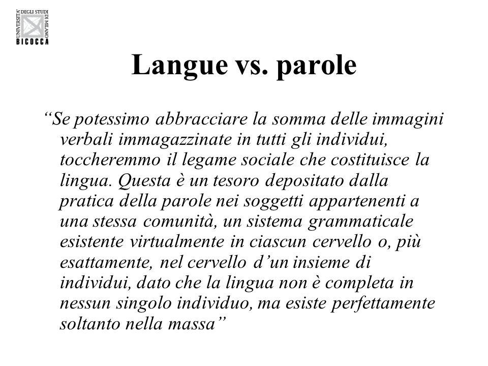 """Langue vs. parole """"Se potessimo abbracciare la somma delle immagini verbali immagazzinate in tutti gli individui, toccheremmo il legame sociale che co"""