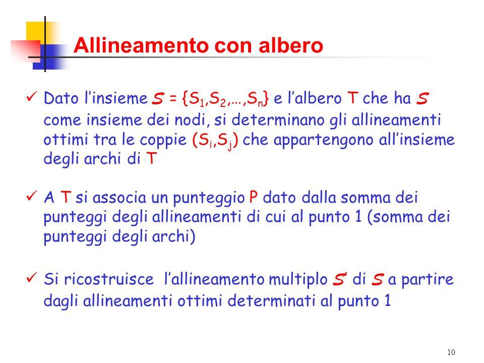 10 Allineamento con albero Dato l'insieme S = {S 1,S 2,…,S n } e l'albero T che ha S come insieme dei nodi, si determinano gli allineamenti ottimi tra le coppie (S i,S j ) che appartengono all'insieme degli archi di T A T si associa un punteggio P dato dalla somma dei punteggi degli allineamenti di cui al punto 1 (somma dei punteggi degli archi) Si ricostruisce l'allineamento multiplo S ' di S a partire dagli allineamenti ottimi determinati al punto 1