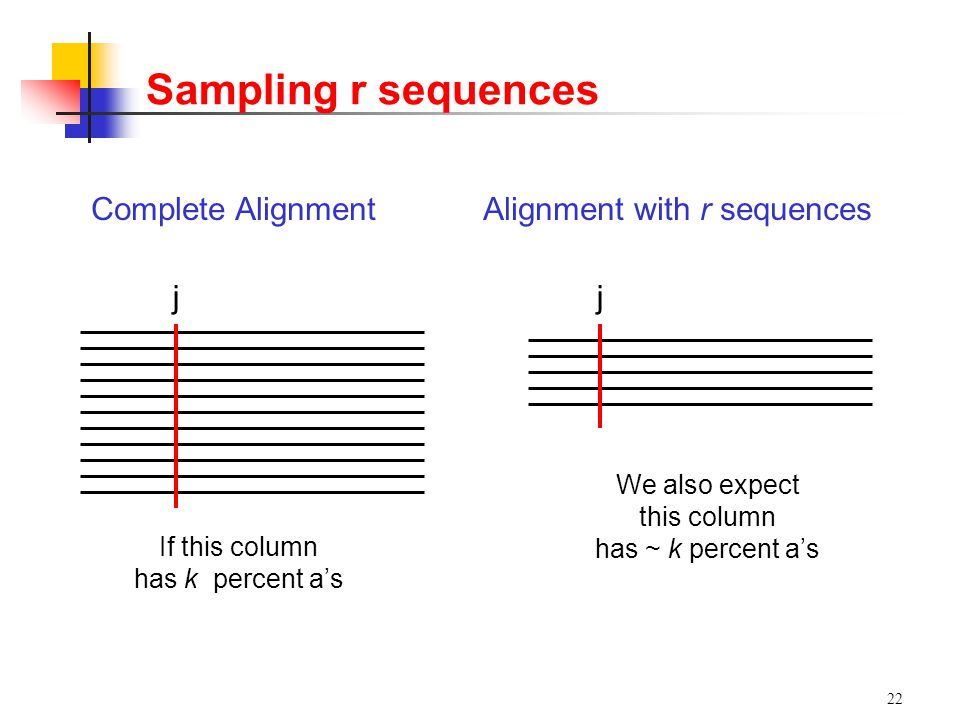 22 If this column has k percent a's We also expect this column has ~ k percent a's Complete AlignmentAlignment with r sequences jj Sampling r sequences
