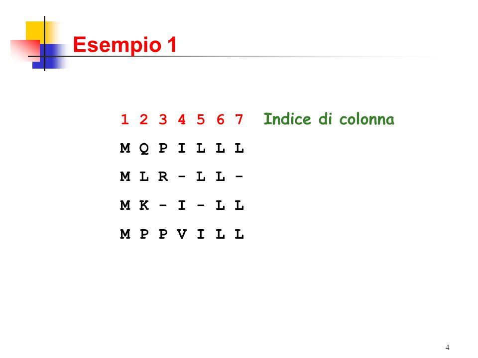 4 1 2 3 4 5 6 7 Indice di colonna M Q P I L L L M L R - L L - M K - I - L L M P P V I L L Esempio 1