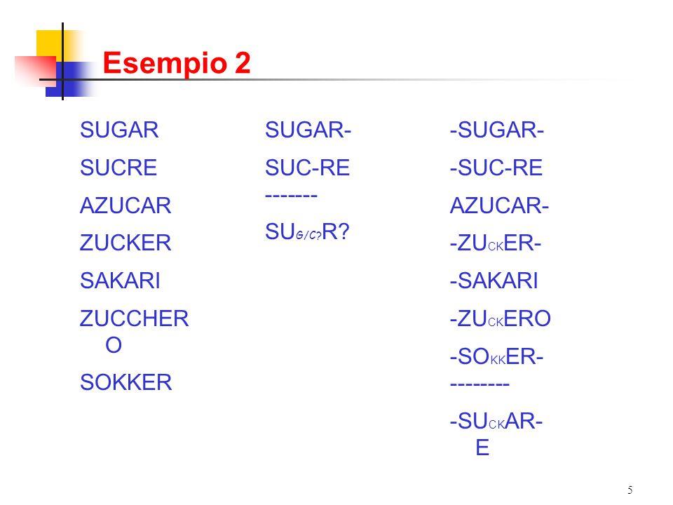5 Esempio 2 SUGAR SUCRE AZUCAR ZUCKER SAKARI ZUCCHER O SOKKER SUGAR- SUC-RE ------- SU G/C.