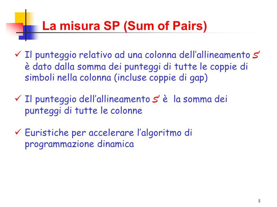 8 La misura SP (Sum of Pairs) Il punteggio relativo ad una colonna dell'allineamento S ' è dato dalla somma dei punteggi di tutte le coppie di simboli nella colonna (incluse coppie di gap) Il punteggio dell'allineamento S ' è la somma dei punteggi di tutte le colonne Euristiche per accelerare l'algoritmo di programmazione dinamica