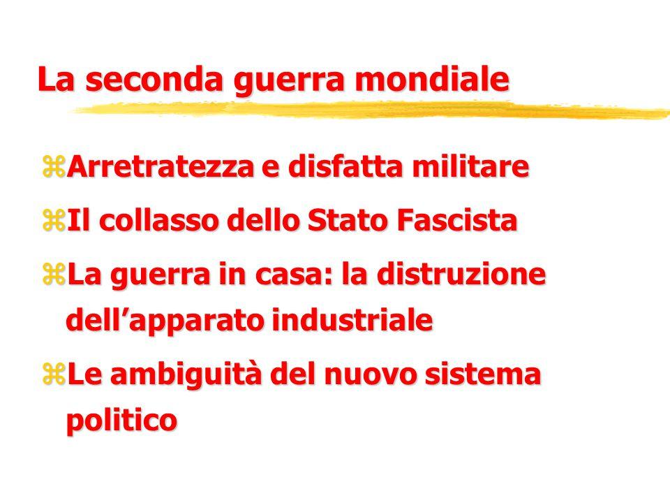 La ricostruzione zFame, inflazione e disoccupazione zLa stabilizzazione politica zGli aiuti internazionali zDalla stretta creditizia alle politiche keynesiane