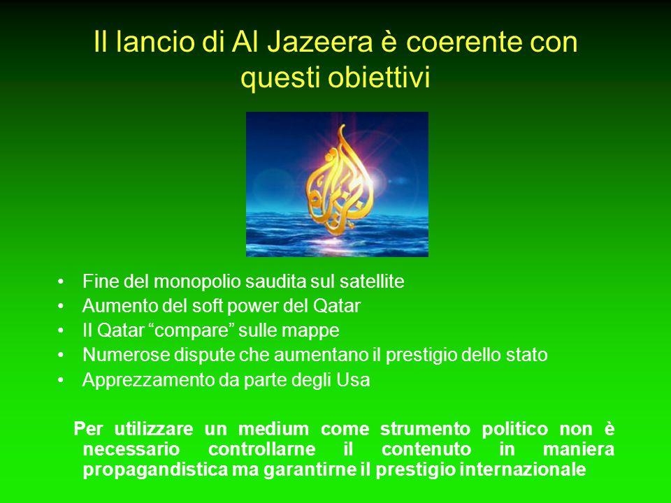 """Il lancio di Al Jazeera è coerente con questi obiettivi Fine del monopolio saudita sul satellite Aumento del soft power del Qatar Il Qatar """"compare"""" s"""
