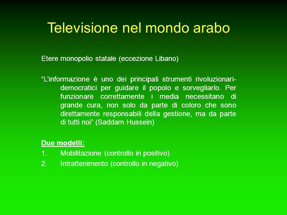 Televisione nel mondo arabo Etere monopolio statale (eccezione Libano) L'informazione è uno dei principali strumenti rivoluzionari- democratici per guidare il popolo e sorvegliarlo.