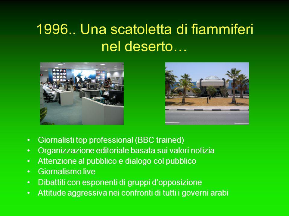 1996.. Una scatoletta di fiammiferi nel deserto… Giornalisti top professional (BBC trained) Organizzazione editoriale basata sui valori notizia Attenz