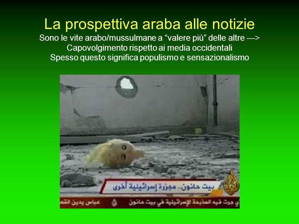 """La prospettiva araba alle notizie Sono le vite arabo/mussulmane a """"valere più"""" delle altre ---> Capovolgimento rispetto ai media occidentali Spesso qu"""