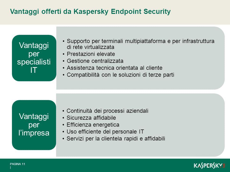 PAGINA 11 | Vantaggi offerti da Kaspersky Endpoint Security Supporto per terminali multipiattaforma e per infrastruttura di rete virtualizzata Prestaz