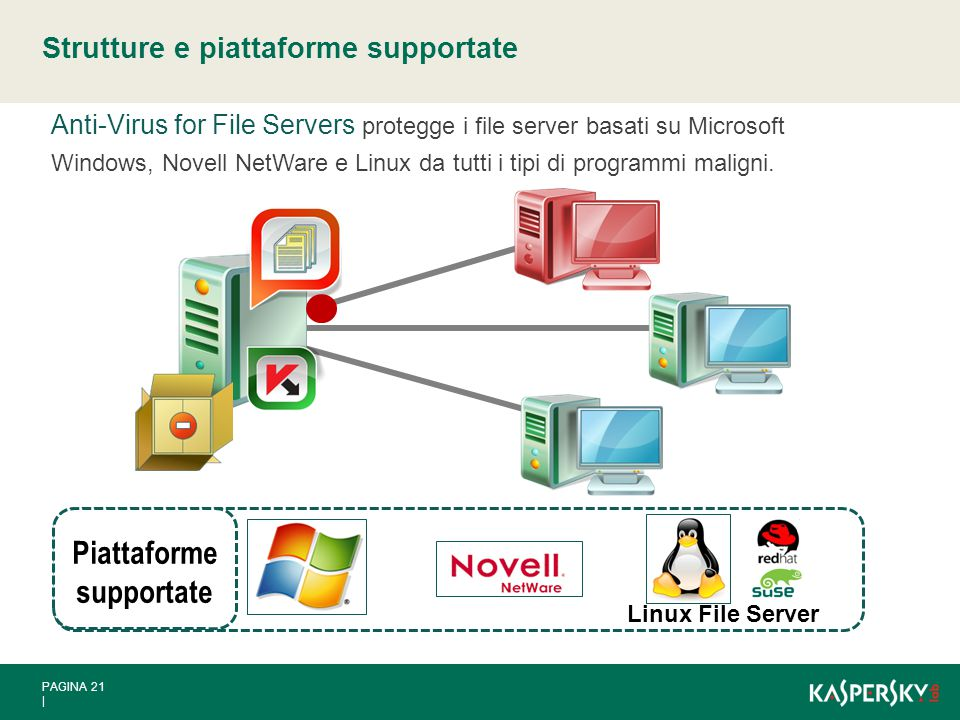PAGINA 21 | Strutture e piattaforme supportate Piattaforme supportate Linux File Server Anti-Virus for File Servers protegge i file server basati su Microsoft Windows, Novell NetWare e Linux da tutti i tipi di programmi maligni.