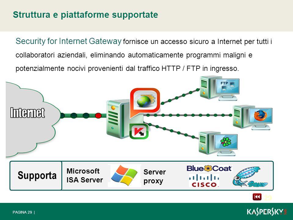 PAGINA 29 | Struttura e piattaforme supportate Supporta Server proxy Microsoft ISA Server 29 Security for Internet Gateway fornisce un accesso sicuro a Internet per tutti i collaboratori aziendali, eliminando automaticamente programmi maligni e potenzialmente nocivi provenienti dal traffico HTTP / FTP in ingresso.