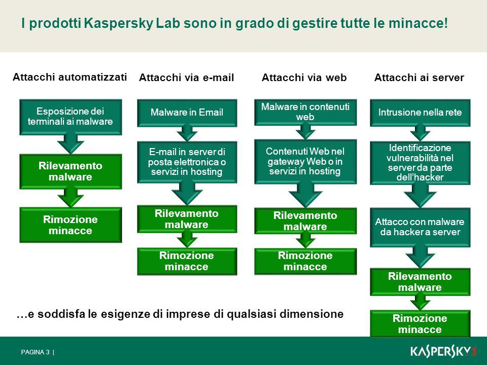 I prodotti Kaspersky Lab sono in grado di gestire tutte le minacce! PAGINA 3 | Rimozione minacce Rilevamento malware Attacco con malware da hacker a s