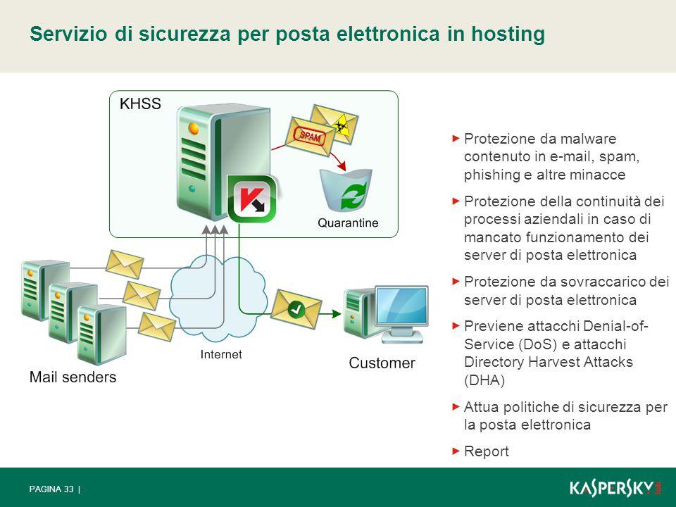 PAGINA 33 | Servizio di sicurezza per posta elettronica in hosting Protezione da malware contenuto in e-mail, spam, phishing e altre minacce Protezion