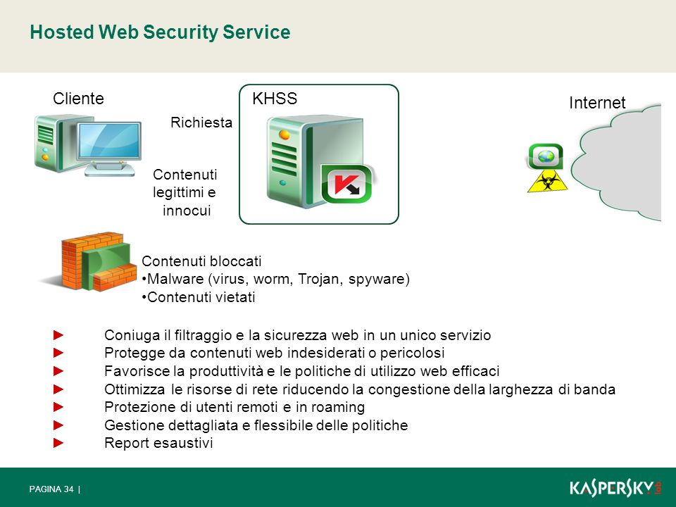 PAGINA 34 | Hosted Web Security Service Cliente Internet Contenuti bloccati Malware (virus, worm, Trojan, spyware) Contenuti vietati Richiesta Contenu