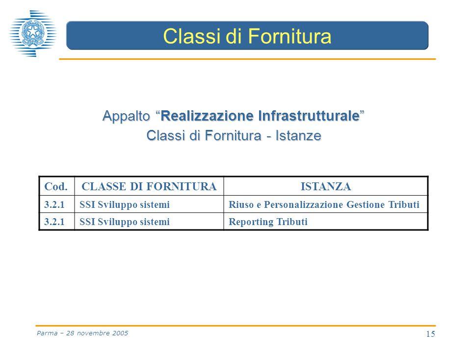 15 Parma – 28 novembre 2005 Appalto Realizzazione Infrastrutturale Classi di Fornitura - Istanze Cod.CLASSE DI FORNITURAISTANZA 3.2.1SSI Sviluppo sistemiRiuso e Personalizzazione Gestione Tributi 3.2.1SSI Sviluppo sistemiReporting Tributi Classi di Fornitura