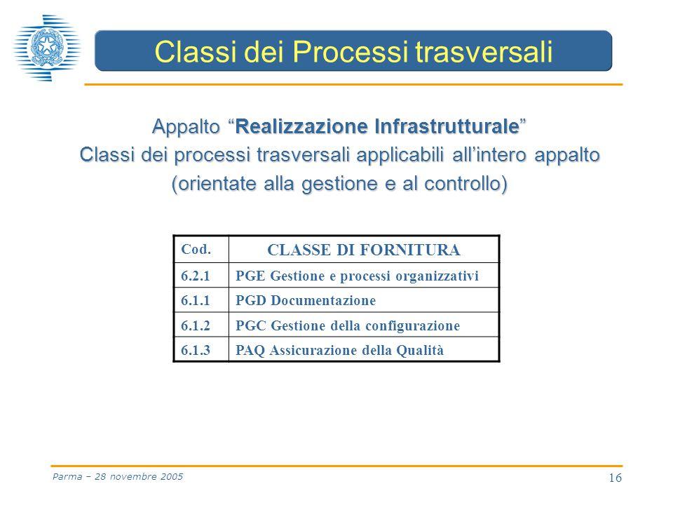 16 Parma – 28 novembre 2005 Appalto Realizzazione Infrastrutturale Classi dei processi trasversali applicabili all'intero appalto (orientate alla gestione e al controllo) Cod.