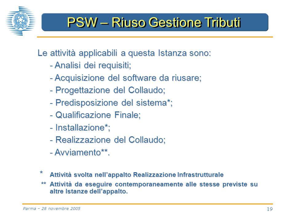19 Parma – 28 novembre 2005 Le attività applicabili a questa Istanza sono: - Analisi dei requisiti; - Acquisizione del software da riusare; - Progettazione del Collaudo; - Predisposizione del sistema*; - Qualificazione Finale; - Installazione*; - Realizzazione del Collaudo; - Avviamento**.