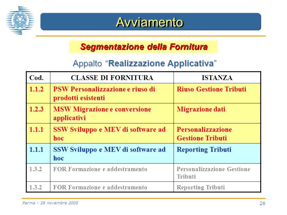 26 Parma – 28 novembre 2005 Appalto Realizzazione Applicativa Cod.CLASSE DI FORNITURAISTANZA 1.1.2 PSW Personalizzazione e riuso di prodotti esistenti Riuso Gestione Tributi 1.2.3 MSW Migrazione e conversione applicativi Migrazione dati 1.1.1 SSW Sviluppo e MEV di software ad hoc Personalizzazione Gestione Tributi 1.1.1 SSW Sviluppo e MEV di software ad hoc Reporting Tributi 1.3.2FOR Formazione e addestramentoPersonalizzazione Gestione Tributi 1.3.2FOR Formazione e addestramentoReporting Tributi Segmentazione della Fornitura Avviamento