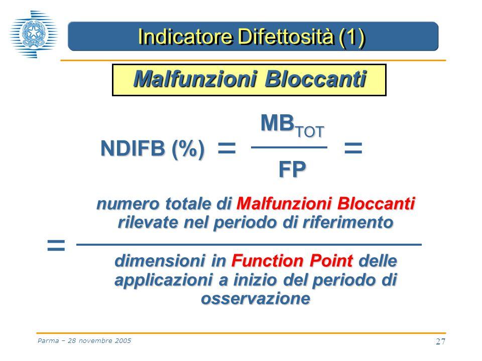 27 Parma – 28 novembre 2005 numero totale di Malfunzioni Bloccanti rilevate nel periodo di riferimento dimensioni in Function Point delle applicazioni a inizio del periodo di osservazione = = NDIFB (%) MB TOT FP = Malfunzioni Bloccanti Indicatore Difettosità (1)