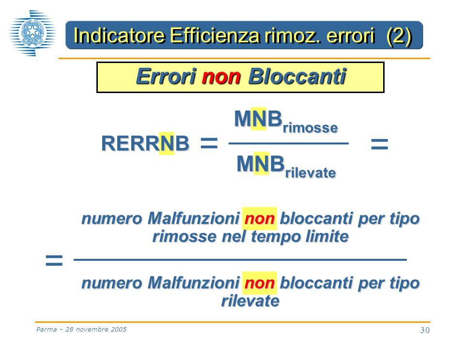 30 Parma – 28 novembre 2005 numero Malfunzioni non bloccanti per tipo rimosse nel tempo limite numero Malfunzioni non bloccanti per tipo rilevate = = RERRNB MNB rimosse MNB rilevate = Errori non Bloccanti Indicatore Efficienza rimoz.