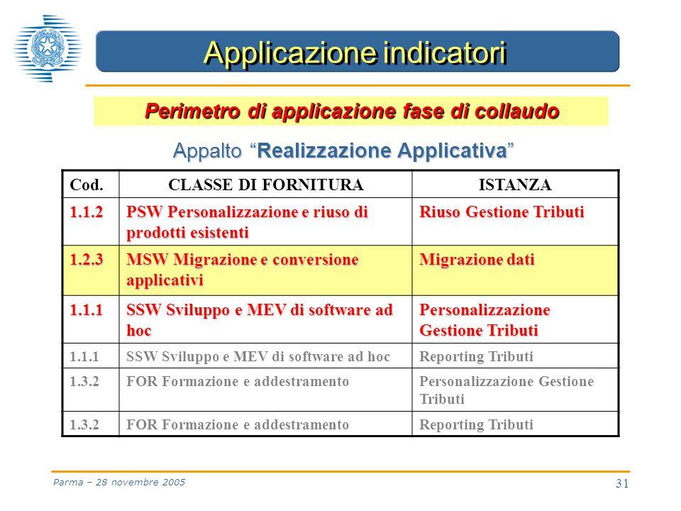 31 Parma – 28 novembre 2005 Appalto Realizzazione Applicativa Cod.CLASSE DI FORNITURAISTANZA 1.1.2 PSW Personalizzazione e riuso di prodotti esistenti Riuso Gestione Tributi 1.2.3 MSW Migrazione e conversione applicativi Migrazione dati 1.1.1 SSW Sviluppo e MEV di software ad hoc Personalizzazione Gestione Tributi 1.1.1SSW Sviluppo e MEV di software ad hocReporting Tributi 1.3.2FOR Formazione e addestramentoPersonalizzazione Gestione Tributi 1.3.2FOR Formazione e addestramentoReporting Tributi Perimetro di applicazione fase di collaudo Applicazione indicatori