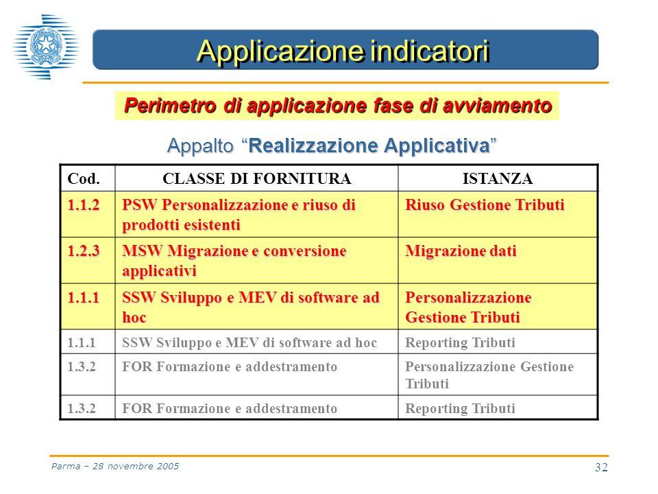 32 Parma – 28 novembre 2005 Appalto Realizzazione Applicativa Cod.CLASSE DI FORNITURAISTANZA 1.1.2 PSW Personalizzazione e riuso di prodotti esistenti Riuso Gestione Tributi 1.2.3 MSW Migrazione e conversione applicativi Migrazione dati 1.1.1 SSW Sviluppo e MEV di software ad hoc Personalizzazione Gestione Tributi 1.1.1SSW Sviluppo e MEV di software ad hocReporting Tributi 1.3.2FOR Formazione e addestramentoPersonalizzazione Gestione Tributi 1.3.2FOR Formazione e addestramentoReporting Tributi Perimetro di applicazione fase di avviamento Applicazione indicatori