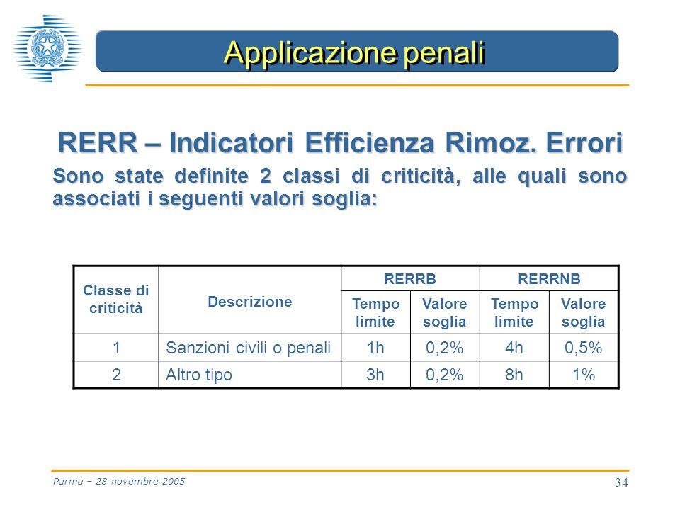 34 Parma – 28 novembre 2005 RERR – Indicatori Efficienza Rimoz.