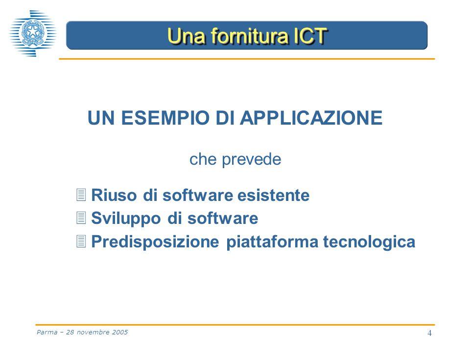 4 Parma – 28 novembre 2005 UN ESEMPIO DI APPLICAZIONE che prevede Una fornitura ICT 3 Riuso di software esistente 3 Sviluppo di software 3 Predisposizione piattaforma tecnologica