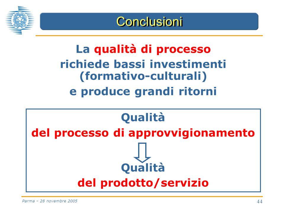 44 Parma – 28 novembre 2005 La qualità di processo richiede bassi investimenti (formativo-culturali) e produce grandi ritorni Qualità del processo di approvvigionamento Qualità del prodotto/servizio Conclusioni