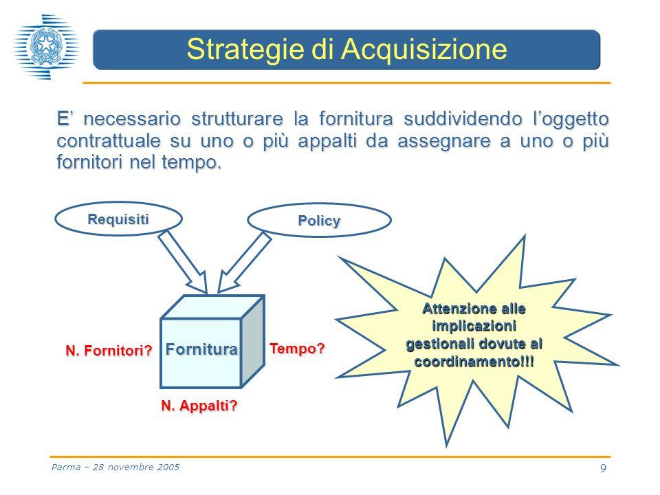9 Parma – 28 novembre 2005 E' necessario strutturare la fornitura suddividendo l'oggetto contrattuale su uno o più appalti da assegnare a uno o più fornitori nel tempo.