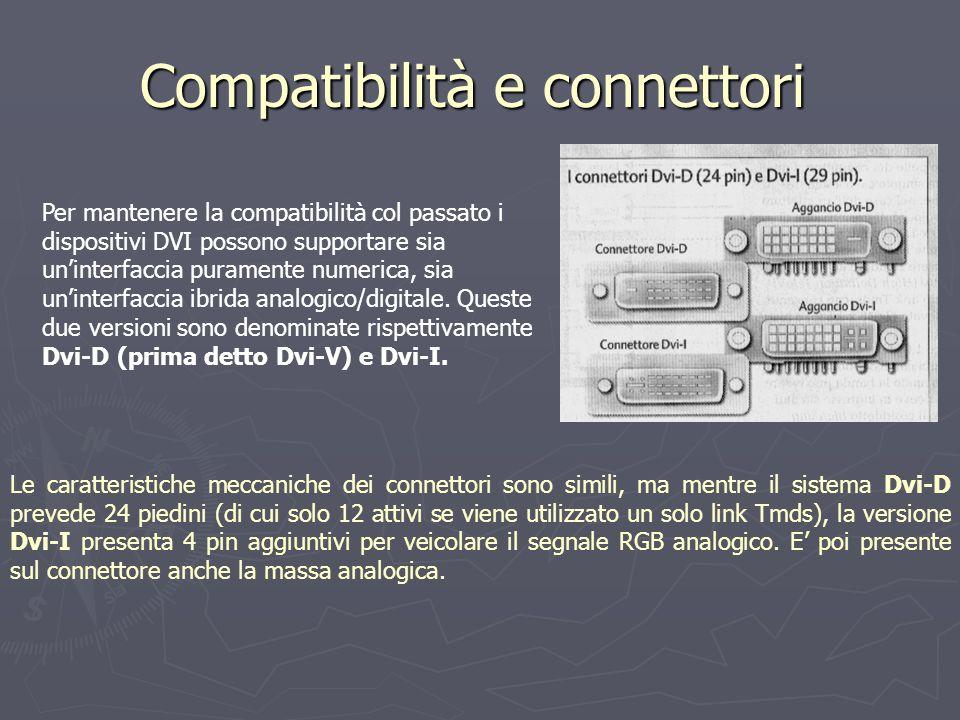 Compatibilità e connettori Per mantenere la compatibilità col passato i dispositivi DVI possono supportare sia un'interfaccia puramente numerica, sia