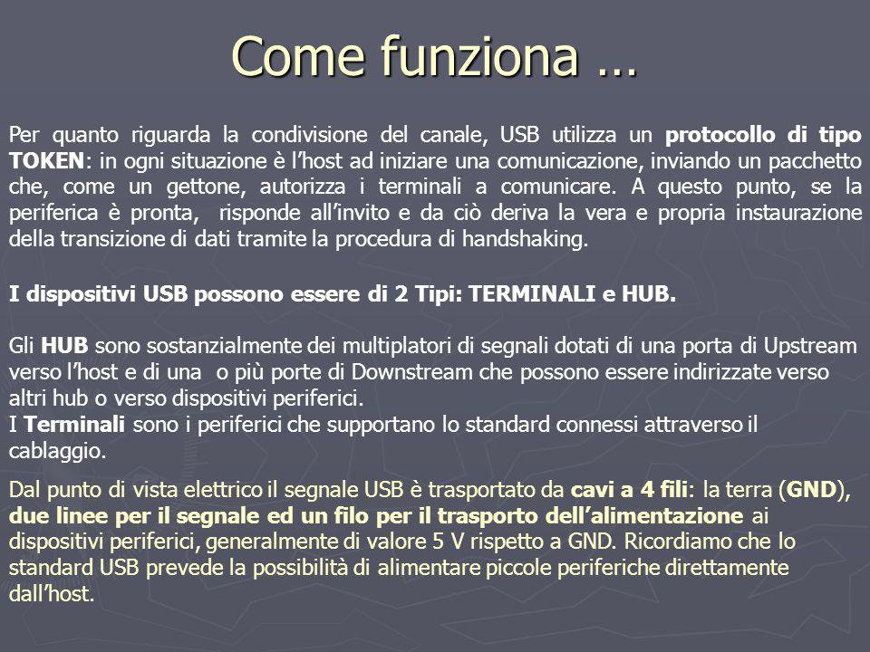 Come funziona … Per quanto riguarda la condivisione del canale, USB utilizza un protocollo di tipo TOKEN: in ogni situazione è l'host ad iniziare una comunicazione, inviando un pacchetto che, come un gettone, autorizza i terminali a comunicare.