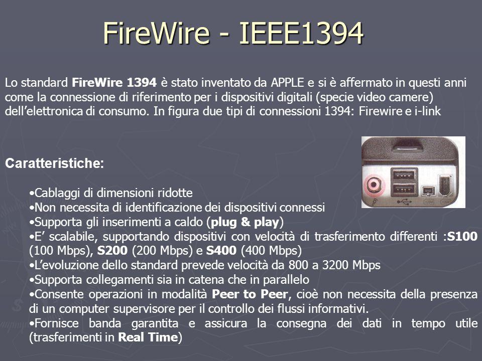 FireWire - IEEE1394 Lo standard FireWire 1394 è stato inventato da APPLE e si è affermato in questi anni come la connessione di riferimento per i dispositivi digitali (specie video camere) dell'elettronica di consumo.