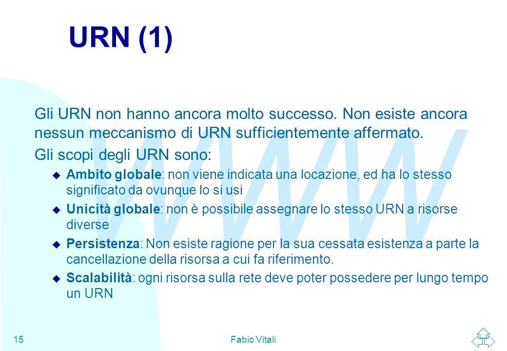 WWW Fabio Vitali15 URN (1) Gli URN non hanno ancora molto successo.