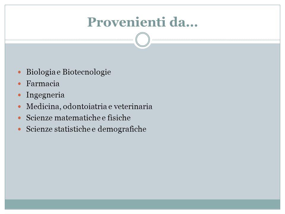 Provenienti da… Biologia e Biotecnologie Farmacia Ingegneria Medicina, odontoiatria e veterinaria Scienze matematiche e fisiche Scienze statistiche e