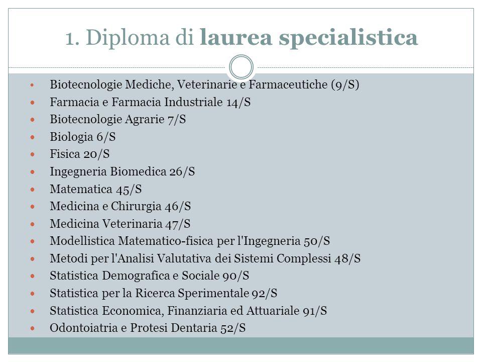 1. Diploma di laurea specialistica Biotecnologie Mediche, Veterinarie e Farmaceutiche (9/S) Farmacia e Farmacia Industriale 14/S Biotecnologie Agrarie
