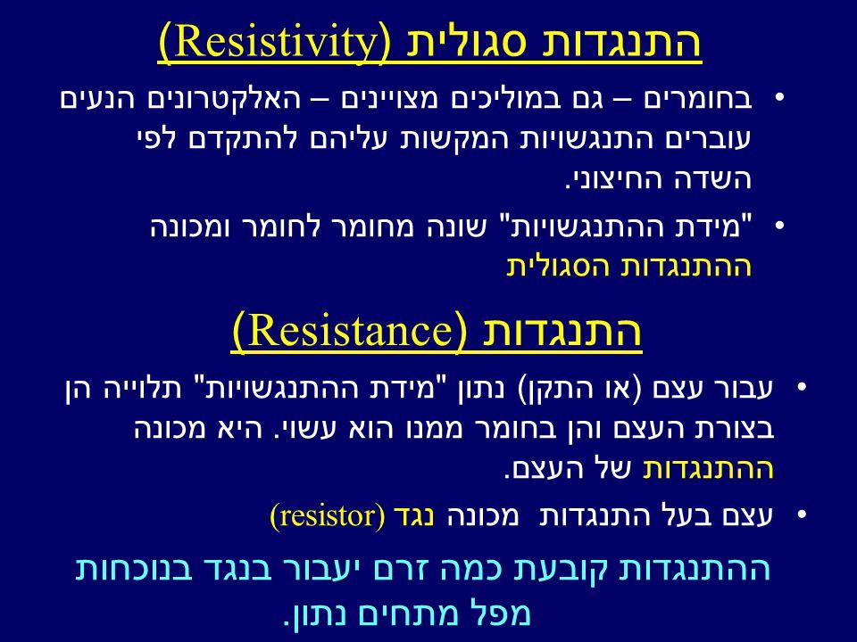התנגדות סגולית ( Resistivity ) בחומרים – גם במוליכים מצויינים – האלקטרונים הנעים עוברים התנגשויות המקשות עליהם להתקדם לפי השדה החיצוני.