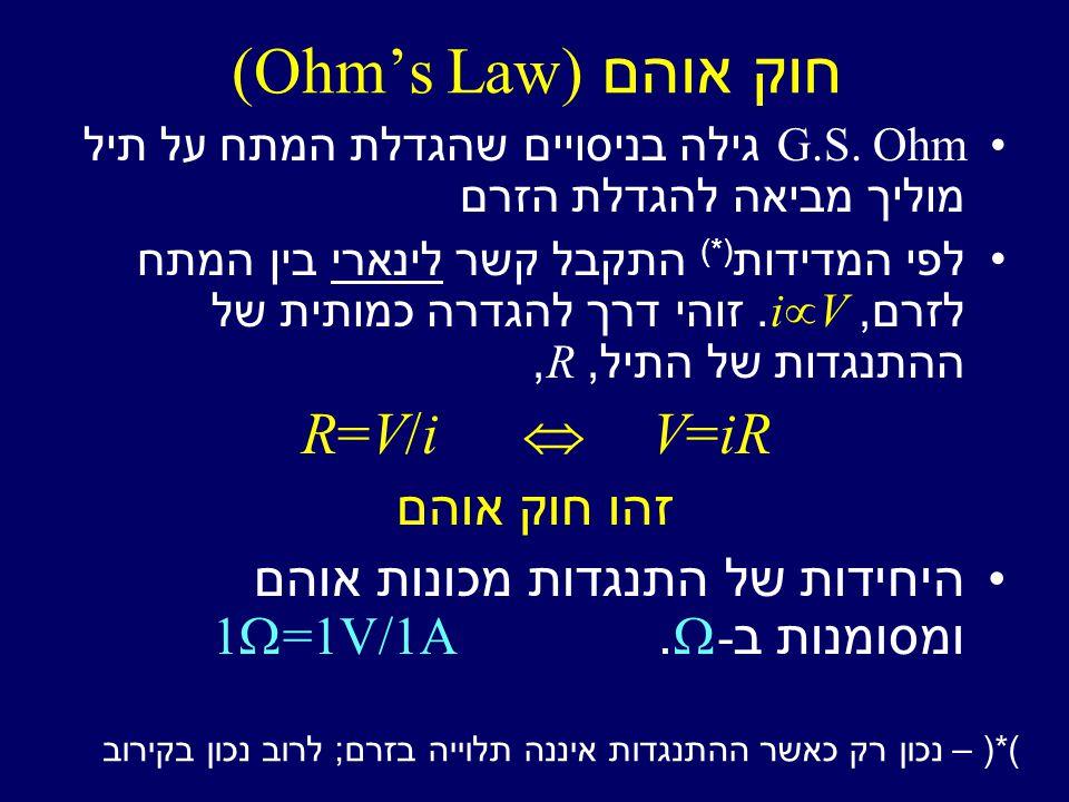 חוק אוהם (Ohm's Law) G.S.