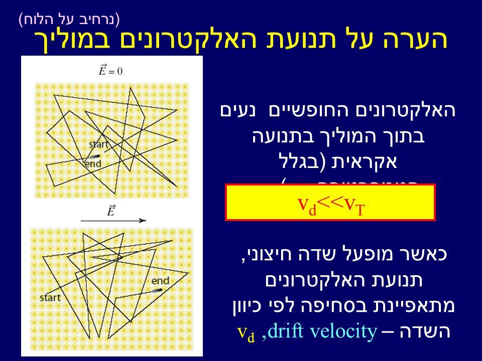 הערה על תנועת האלקטרונים במוליך האלקטרונים החופשיים נעים בתוך המוליך בתנועה אקראית (בגלל הטמפרטורה.....) v T כאשר מופעל שדה חיצוני, תנועת האלקטרונים מתאפיינת בסחיפה לפי כיוון השדה – drift velocity, v d v d <<v T (נרחיב על הלוח)