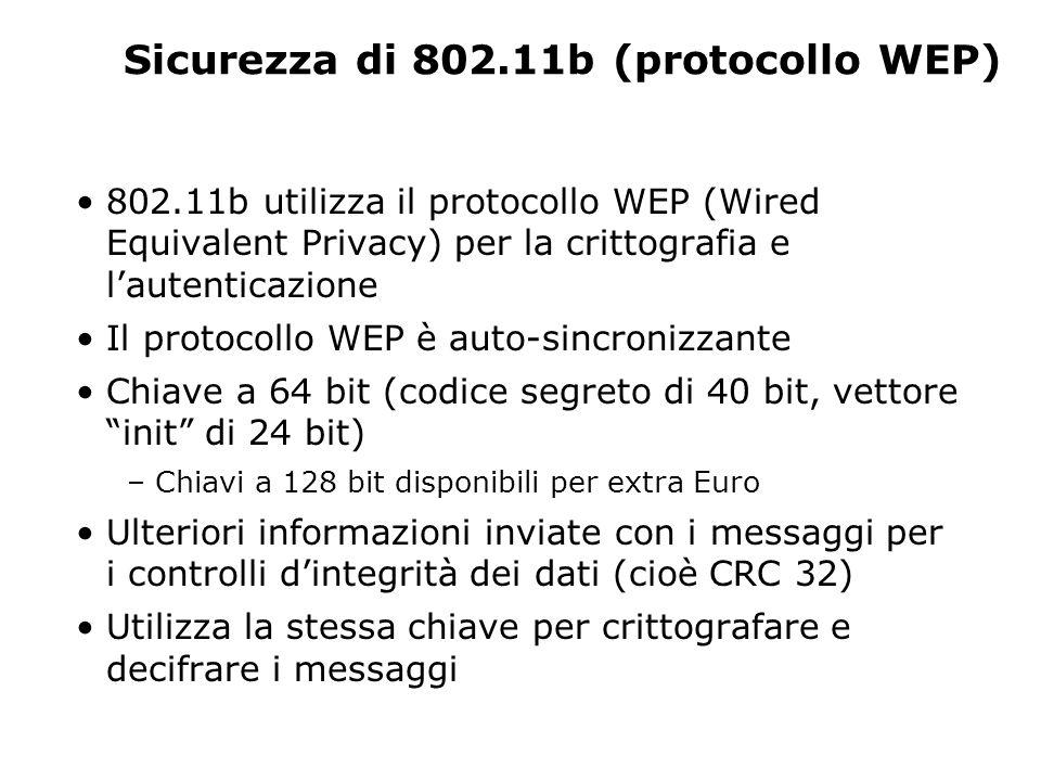Sicurezza di 802.11b (protocollo WEP) 802.11b utilizza il protocollo WEP (Wired Equivalent Privacy) per la crittografia e l'autenticazione Il protocollo WEP è auto-sincronizzante Chiave a 64 bit (codice segreto di 40 bit, vettore init di 24 bit) – Chiavi a 128 bit disponibili per extra Euro Ulteriori informazioni inviate con i messaggi per i controlli d'integrità dei dati (cioè CRC 32) Utilizza la stessa chiave per crittografare e decifrare i messaggi