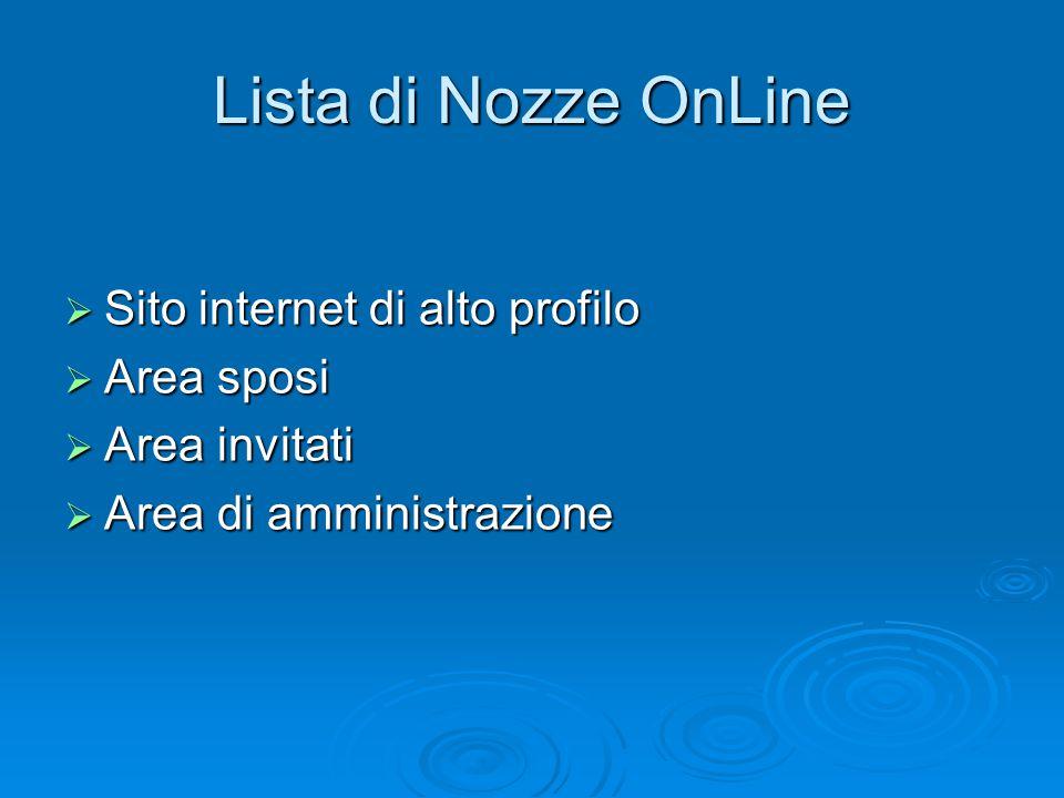 Lista di Nozze OnLine  Sito internet di alto profilo  Area sposi  Area invitati  Area di amministrazione