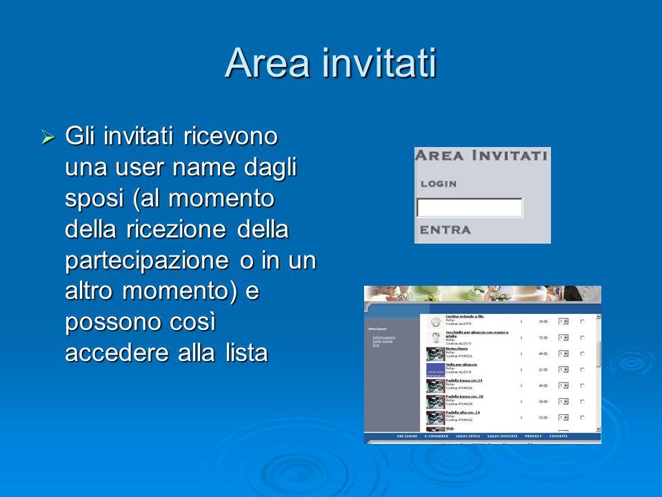 Area invitati  Gli invitai scelgono gli articoli da regalare (è prevista la divisione in quote)  Vengono visualizzati esclusivamente gli articoli ancora disponibili e nelle quantità disponibili
