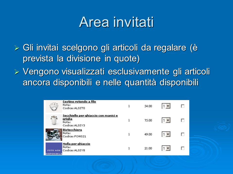 Area invitati  Gli invitai scelgono gli articoli da regalare (è prevista la divisione in quote)  Vengono visualizzati esclusivamente gli articoli an