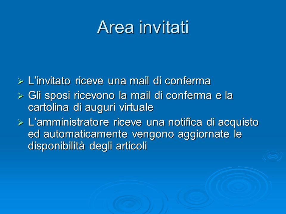 Area invitati  L'invitato riceve una mail di conferma  Gli sposi ricevono la mail di conferma e la cartolina di auguri virtuale  L'amministratore r