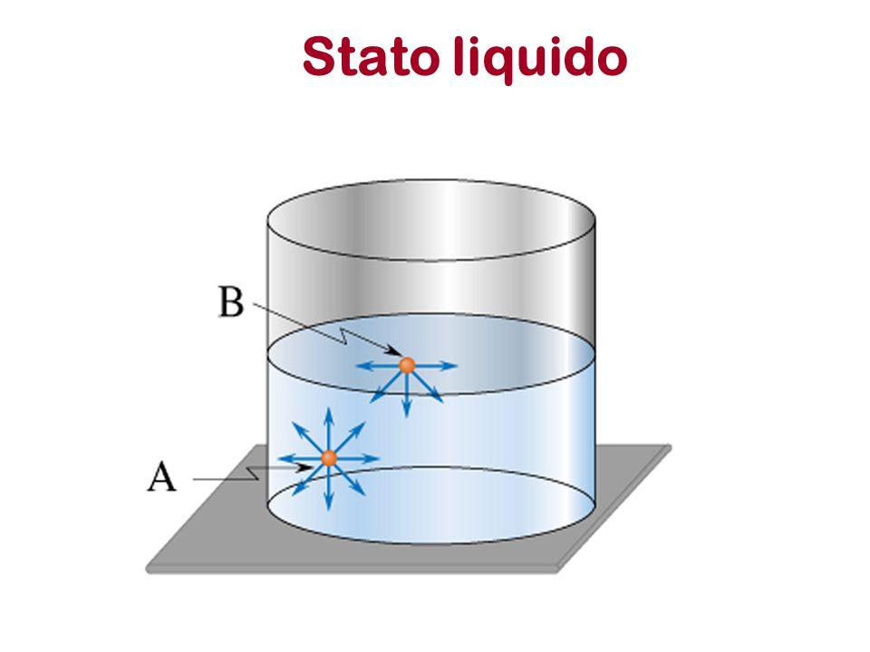 Stato liquido