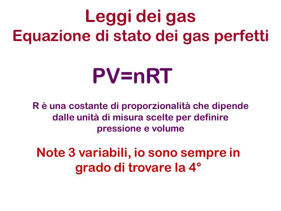 Leggi dei gas Equazione di stato dei gas perfetti PV=nRT Note 3 variabili, io sono sempre in grado di trovare la 4° R è una costante di proporzionalità che dipende dalle unità di misura scelte per definire pressione e volume