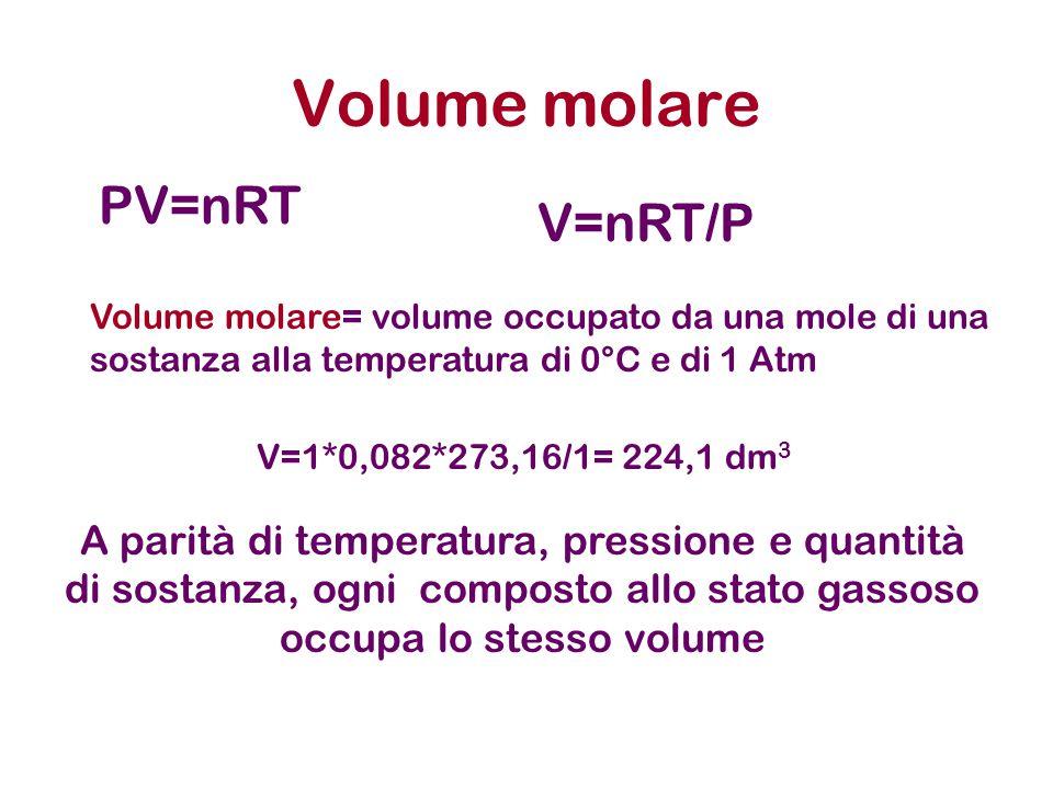 Volume molare V=1*0,082*273,16/1= 224,1 dm 3 PV=nRT V=nRT/P Volume molare= volume occupato da una mole di una sostanza alla temperatura di 0°C e di 1 Atm A parità di temperatura, pressione e quantità di sostanza, ogni composto allo stato gassoso occupa lo stesso volume